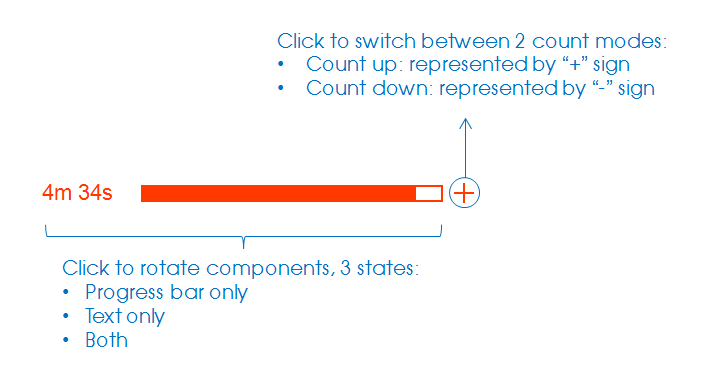 BarStatus-explained