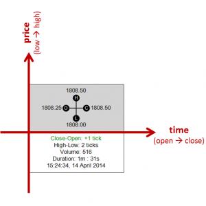 SmartDataBox-explanation