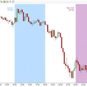TradingTime1